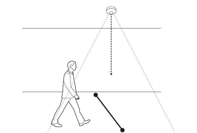 Пример правильной установки камеры видеонаблюдения