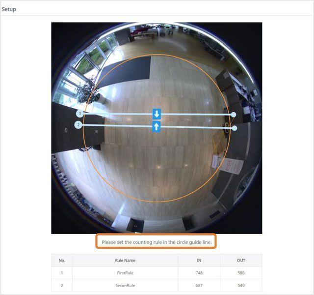 Виртуальная линия в поле зрения камеры с объективом «рыбий глаз»