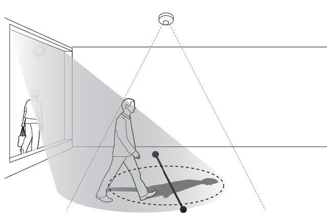 Пример плохого освещения сцены, снимаемой камерой видеонаблюдения