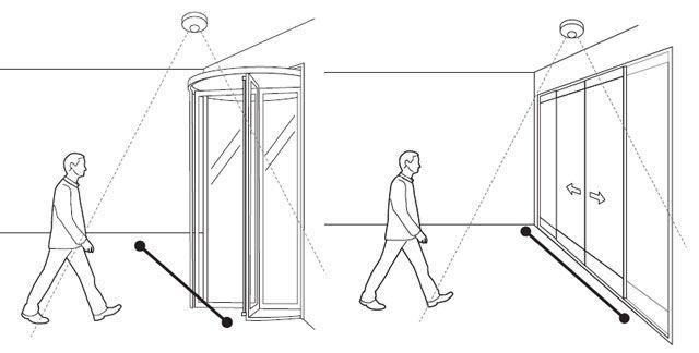 Пример плохой установки камеры видеонаблюдения: двери попадают в кадр