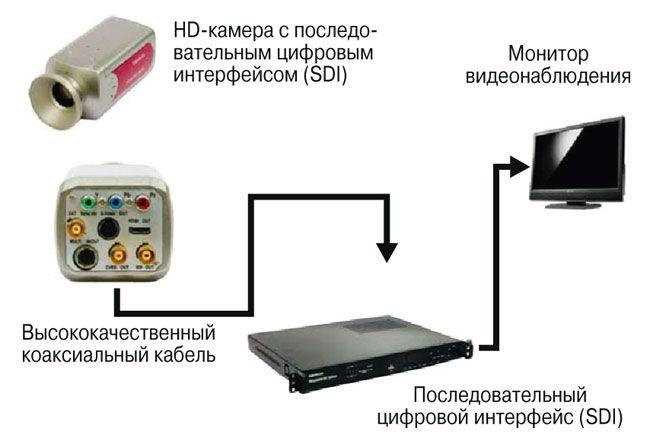 Принципиальная схема 1