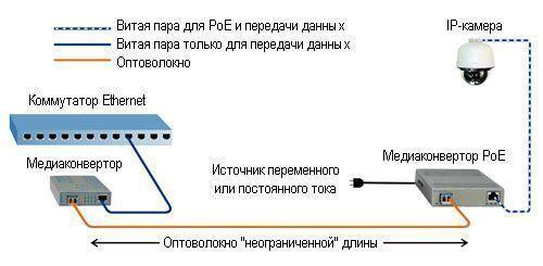 Общая схема смешанной системы